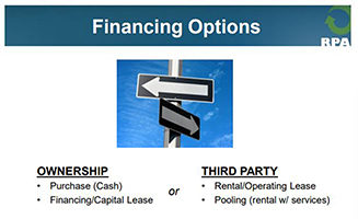Reusable Financing Options