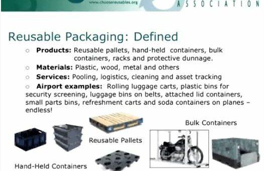 Reusable Transport Packaging Defined